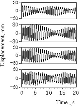 Time domain and spectrum diagram of catenaries transverse vibrations  after the head sheave and tension equilibrator was replaced (1# to 4#)