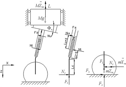 fig1 landing dynamic simulation of aircraft landing gear with multi
