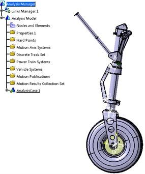 Simulation model of strut landing gear