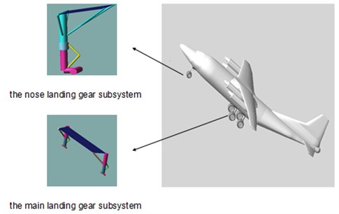 Full-aircraft assembly model