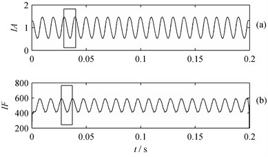 IA and IF of PF2: a) IA, b) IF