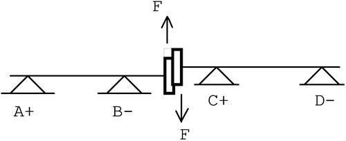 Parallel misalignment [13]