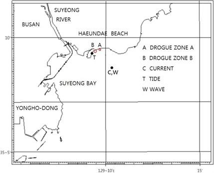 Map of study area, Haeundae beach