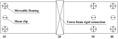 Diagram for cable-stayed bridge bearing arrangement