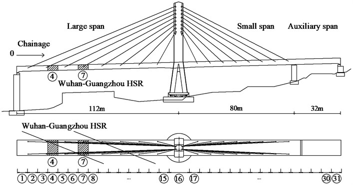 Schematic diagram for aerodynamic data partitioning