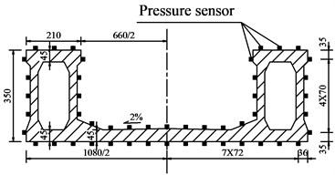 Test method of wind pressure on bridge: a) Pressure sensor arrangement; b) Pressure test system