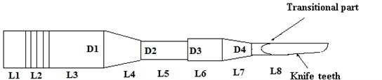 Structure of the piezoelectric device