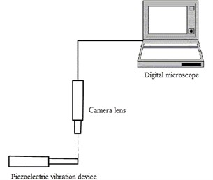 Measurement of tip displacement with high-speed imaging instrument