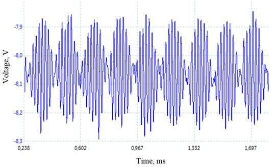 Two motor vibrations with damping: a) at 2 Hz (8V – 8 V); b) at 6 Hz (9.5 V – 8.5 V);  c) at 8 Hz (14.8 V – 14.8 V)