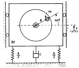 Motor with unbalanced mass system scheme