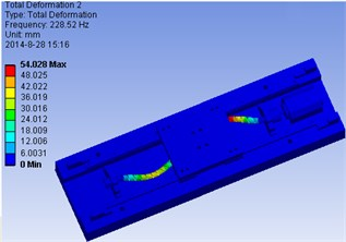 The model of ball-screw feed drive system and its modal analysis