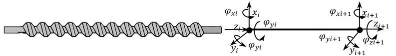 3D Geometry and Timoshenko beam element