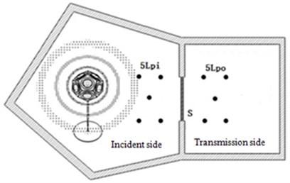 The test schematic of sound pressure method