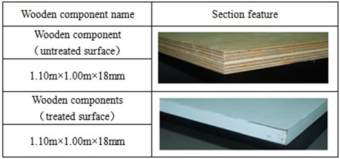 The sectional view for wooden component before and after surface treatment