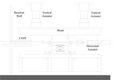Diagram of setup