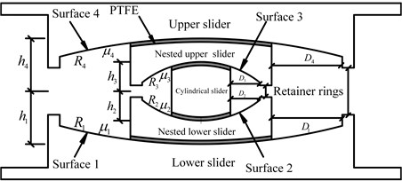 Multi-spherical sliding friction isolation bearing: a) photo of isolation bearing and b) cross section of MSFI
