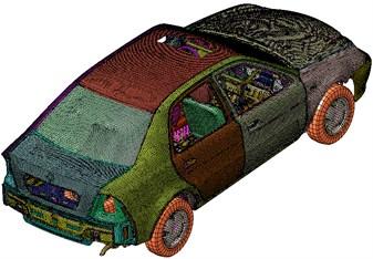 The grid model of the full car