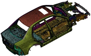 The grid model of BIW