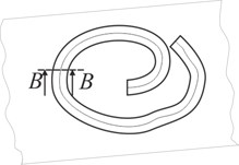 Geometric parameters of surface graphical images (illustrations) and of Braille writing: a) upper view of Braille writing: d – diameter of point of Braille writing, b – distance between points of Braille writing; b) side view of Braille writing on polymeric material (A-A): h – thickness of polymeric material, h1 – height of point of Braille writing; c) surface graphical images; d) profiles of surface elements (B-B): h – thickness of polymeric material, h1 – height of graphical element, s – width of graphical element