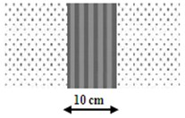 Combined filling materials in 0.5 m wide trenches: a) EPS-CO-EPS and b) CO-EPS-CO