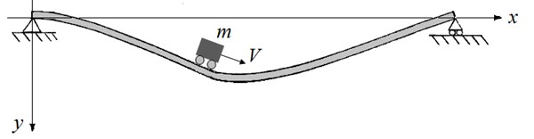 Schematic of a flexible beam-moving mass problem