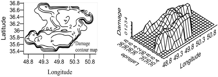 Damage map for X-braced structure, designed by Iranian Code, 0.4 sec. period