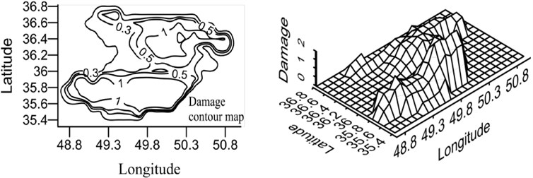 Damage map for X-braced structure, designed by Iranian Code, 0.8 sec. period