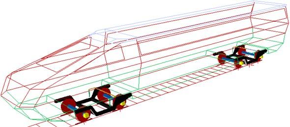 The train-rail coupled dynamic model