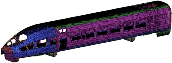 The finite element model of the high-speed train