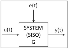 Concept of a simple black-box model  with SISO