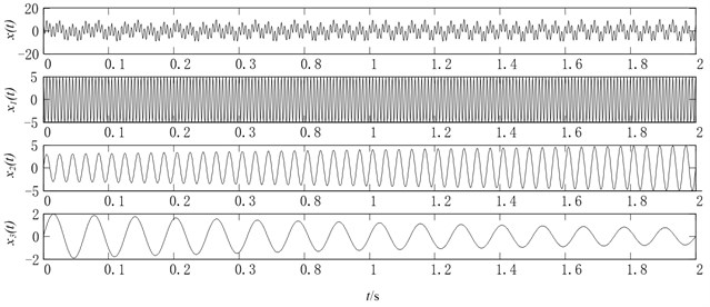 Simulation signal and its three components