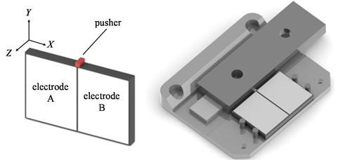 Conventional piezoelectric actuator and the linear stage driven by it
