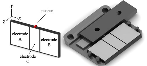 Novel piezoelectric actuator and the linear stage driven by it