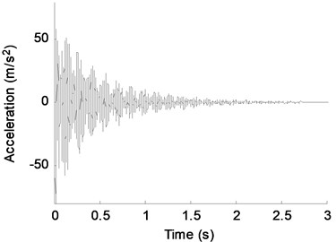 Acceleration response of DOF-4 with  no noise terms