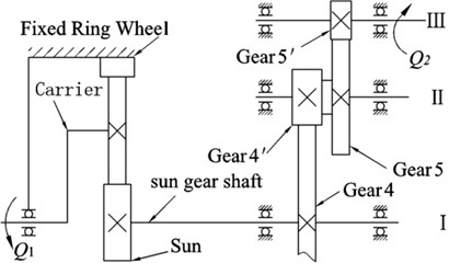 Schematic diagram of drive train system