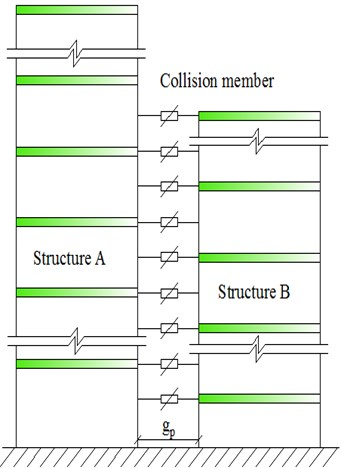 Calculation model of adjacent buildings with unequal floor height