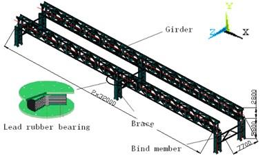 Structural schematic diagram of the truss bridge