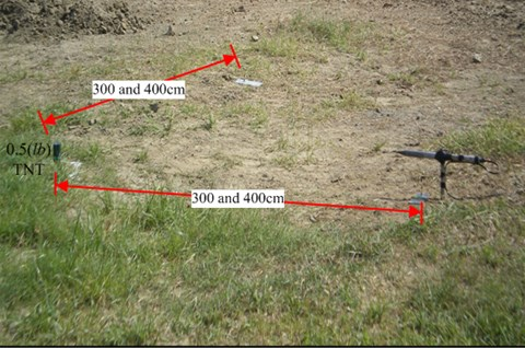 Field configuration scheme of blasting experiments. Explosion test as planned uses 0.5 (lb) of TNT, blast pressure meter is placed 300cm and 400cm from the detonation