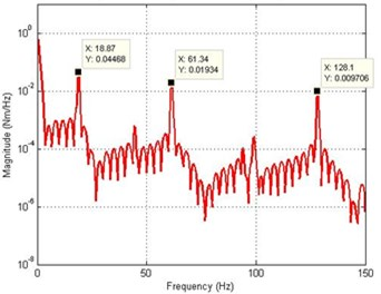 Simulated response of the flexible manipulator without damping; Number of elements = 10