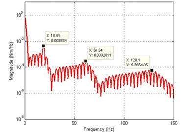 Simulated response of the flexible manipulator with structural damping; Number of elements = 10