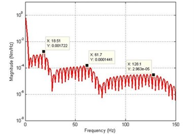 Simulated response of the flexible manipulator with structural and drag torque damping;  Number of elements = 10