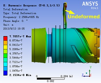 Simulation of the fixing foot vibration