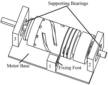 Motor base and flexible supporting and  fixing structure