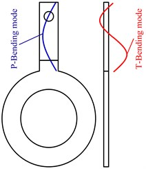 Vibration modes of the fixing foot