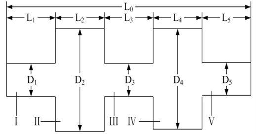 The outline of a muffler