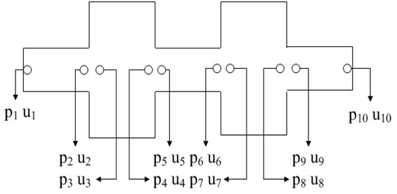 Acoustical nodes of a muffler