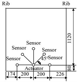 Sensor array for A0 mode Lamb wave group speed measurement