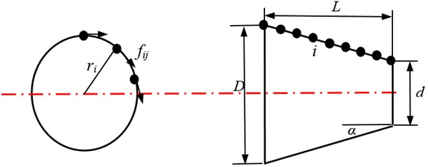 The calculation of the frictional torque