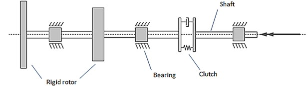 Exemplary scheme of rotating machine and proposal of its decomposition into inertial  and elastic elements