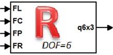 Simulink block representing a) thin rotor and b) long rotor